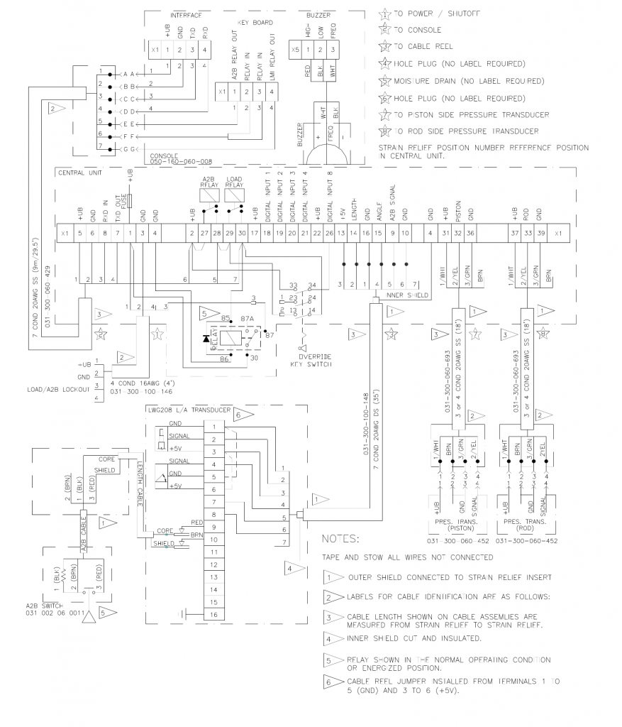 Hirschmann Maestro Installation 10 877x1024 grove man lift control box wiring diagram cam switch wiring Grove Lifts Wiring Schematics at panicattacktreatment.co