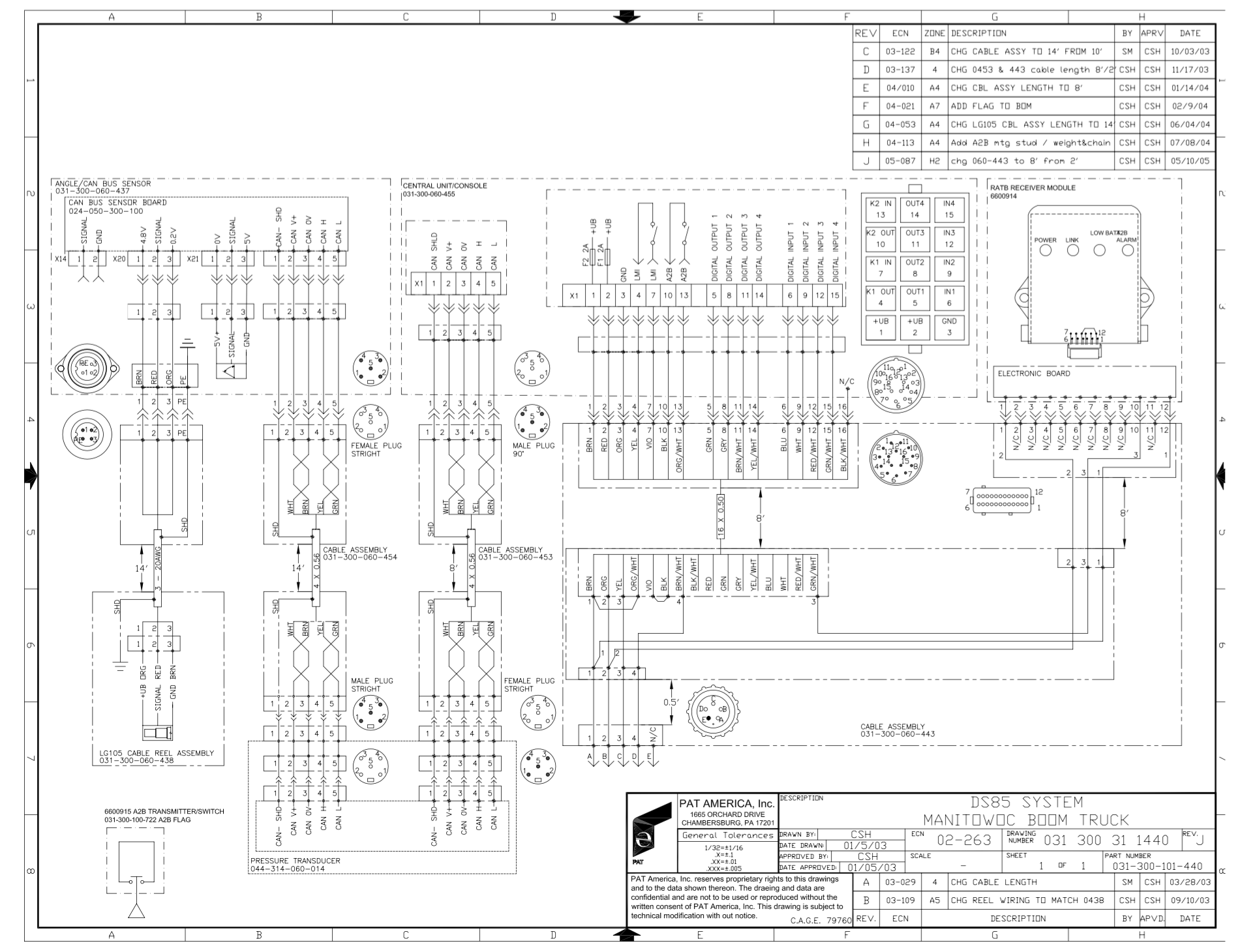 DIAGRAM] Vw Pat Wiring Diagram FULL Version HD Quality Wiring Diagram -  MERCADOPLIVRED.VECCHIAARENA.IT  vecchiaarena.it